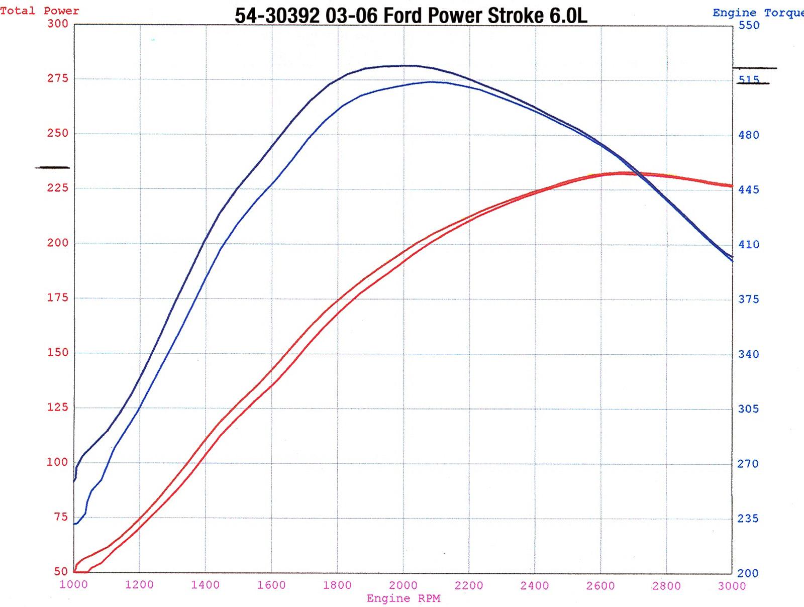 aFe Power Magnum Cold Air Intake 54-30392